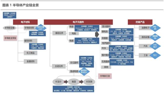 盛世创富:国家集成电路创新中心在沪启动,芯片国产化